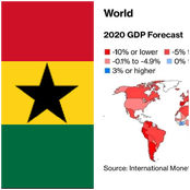 This Is What IMF Have To Say About Ghana's GDP Growth 2020