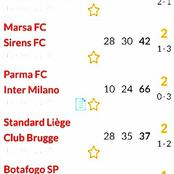 Mega Winning Four Multibet Teams With Over 2.5 Goals To Bank On This Thursday 04/03/2021