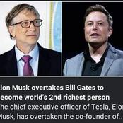 Elon Musk surpasses Bill Gates to become the second richest man in the world.