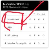 After Man United Beat Istanbul 3-1, See Their Position On The Table
