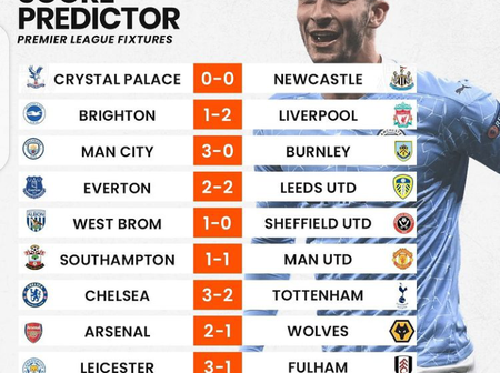 Premier league: Some Possible Outcome From Every Weekend Matches