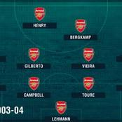 The Last Arsenal Squad That Won The Premier League