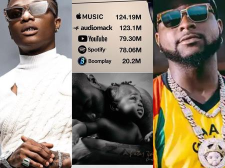 See Davido And Wizkid's Album Total Streams In 5 Months