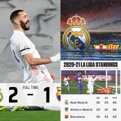 As Real Madrid Claims the 1st Spot After Beaten Barcelona, See How the Race for the Titles Heats Up