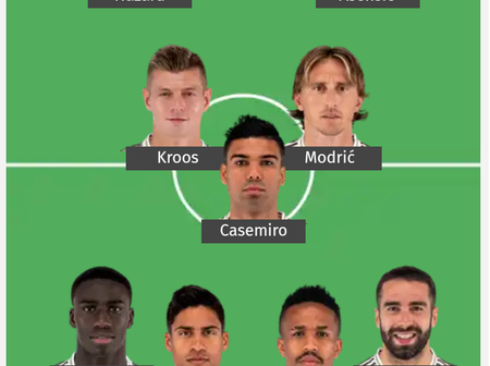 Predicted Real Madrid Line Up Against Alaves