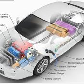 Check out why battery is not a problem of hybrid cars