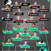 Best 11 Players In Europe Versus Best 11 Players In The World At Large; Which Team Would Win?