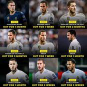 See The Number Of Times Hazard Has Been Injured Since He Joined Real Madrid