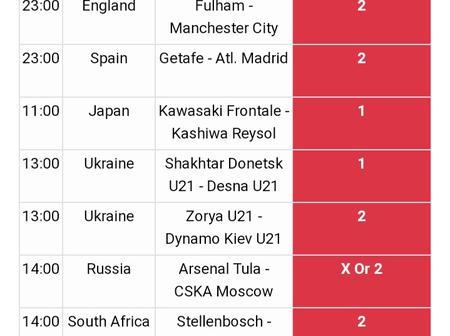 Saturday Soccer Predictions to Guarantee Massive Win