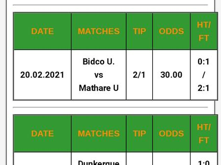 Carefully Analysed and Predicted Soccer Matches Tipped to Secure Massive Wins Tonight