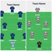 Chelsea Vs Manchester United Possible Line Ups