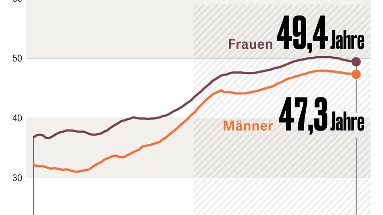 Elf Punkte für Deutschlands Zukunft
