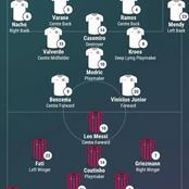 Barcelona Vs Real Madrid: See How Both Teams Could possibly Lineup