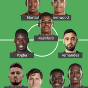 Opinion: How Manchester United Should Line Up To Defeat Chelsea In Their Derby Match On Saturday