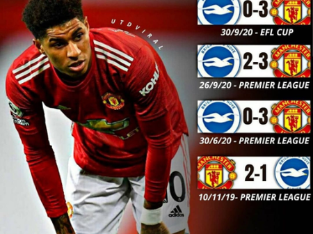 Check Out  Result Of Man United Vs Brighton's Last Four Matches