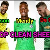 After Dean Henderson Kept A Clean Sheet Today, See Mendy's Position On The EPL Clean Sheet List