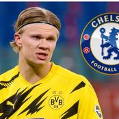 Erling Haaland to Chelsea FAQ's