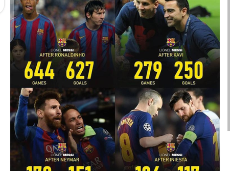 Check Goals Messi Scored After Top Players like Ronaldinho, Xavi, Neymar and Iniesta Left The Club