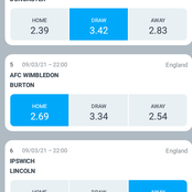 Tuesday Mid Week Analysed Games With Good Odds