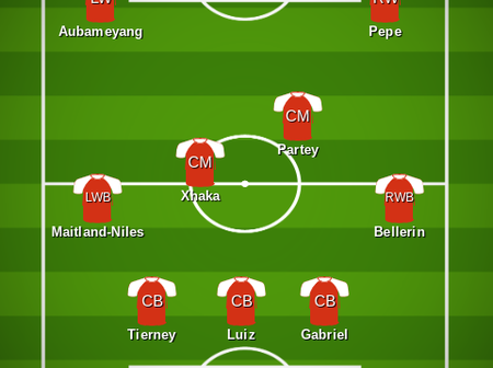 Arsenal Vs Leicester City: Leicester City Could Be In Trouble If Arsenal Uses This Lineup