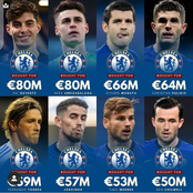 Harvetz Is Chelsea's Costliest Signing In Their History