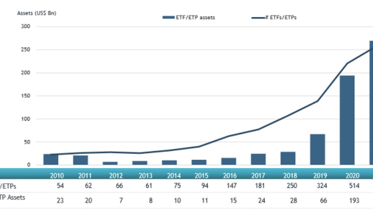 BlackRock Greater Europe Investment Trust Plc - Net Asset Value(s)