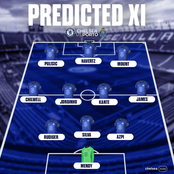 How Chelsea & Real Madrid Could Lineup In Their Next UEFA Champions League Match On 27th April