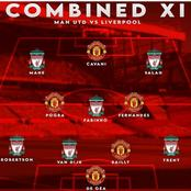 Combined Liverpool and Manchester united First eleven line up