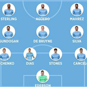 Pep Guardiola Makes 6 big Changes to Manchester City Starting XI Squad after New Injuries