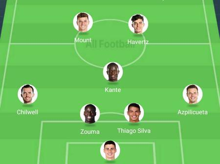 Possible Line Up For Chelsea To Face Sevilla In The Champions League.