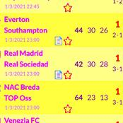 Must Win Multi-Bet Matches With GG, Over 2.5 Goals To Guarantee You Huge Returns Tonight