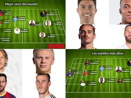 The Best XI In The World Vs The Highest-Paid XI: Which Of Them Is Better? See The 2 Teams