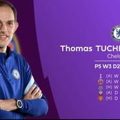Performances That Led Tuchel To Be Nominated As The Best Premier League Manager Of The Month