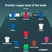 Premier League Team Of The Week Featuring Three Chelsea Players And One Super Eagles Star
