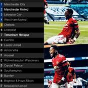 PREMIER LEAGUE: After Man United Won 3-1, This Is How The EPL Table currently looks