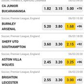 Saturday's 6th Must-Win Matches To Earn You Big