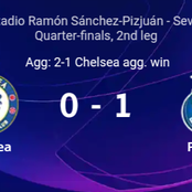 Chelsea Has Booked A Place In The UEFA Champions League Semi-finals