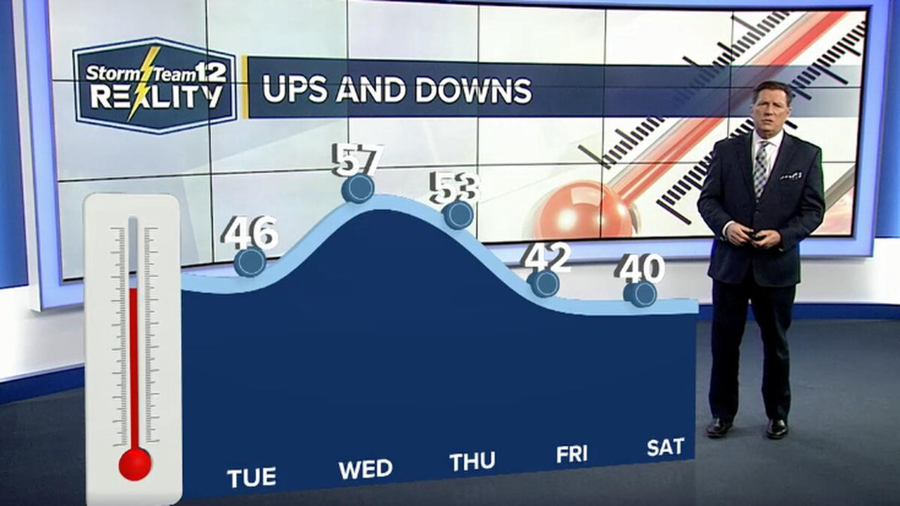 Tuesday Morning Forecast: Widespread rain expected starting tomorrow