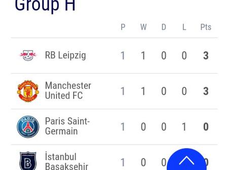 After Manchester United Beat PSG 2-1, This Is How The UEFA Champions League Group H Table Looks Like