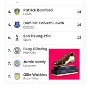 After Yesterday's Fixtures In The Premier League, See How The Golden Boot And League Table Look Like