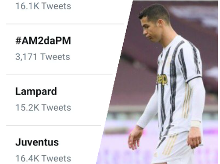 Cristiano Ronaldo is trending on Twitter, see the reason behind his latest trend.