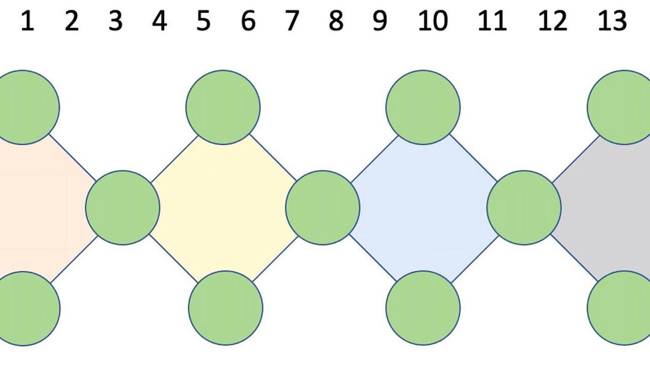 Rätseln mit Eder 13 Zahlen, vier Quadrate, ein Problem