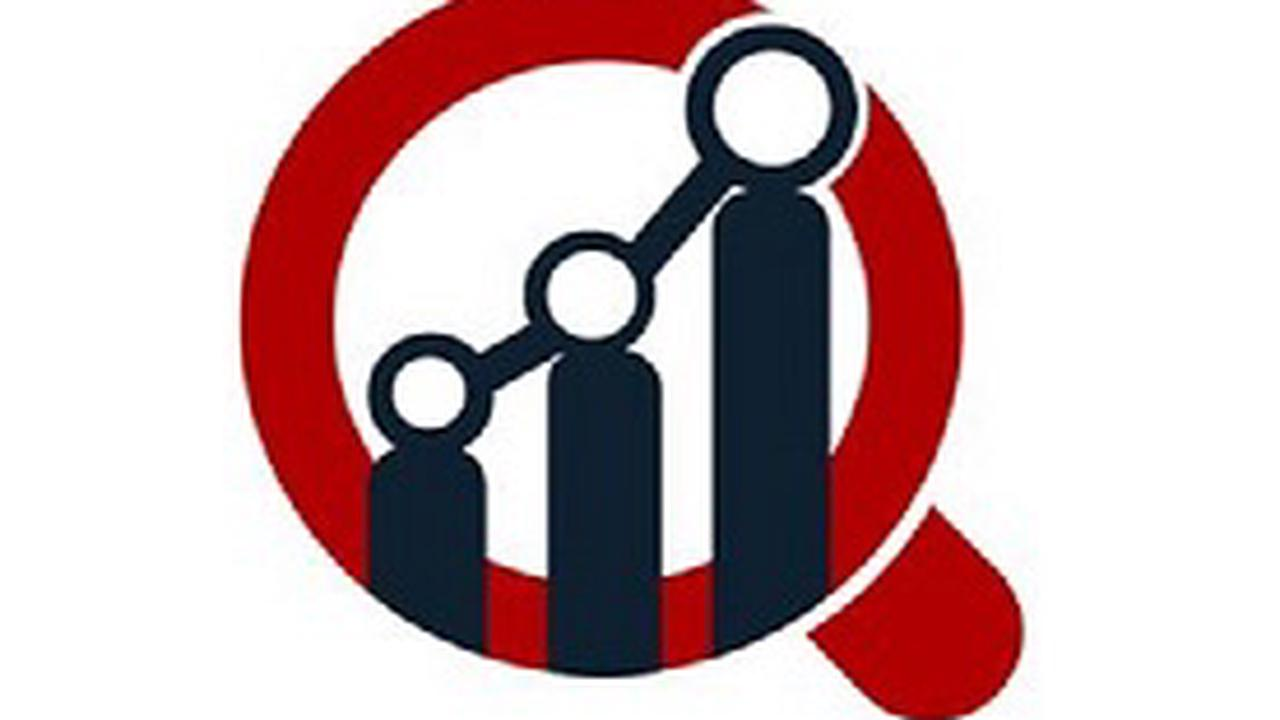 Botulinum Toxin Market Growth Statistics, Segmentation, Current Trends, Sales Outlook, COVID-19 Impact and Dynamics By 2025 · Wall Street Call