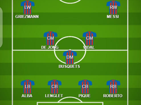 Barcelona Team News, Possible Lineup And Head-to-Head Statistics as they Play Real Madrid Today