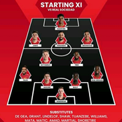 Pogba & Cavani set to miss Manchester United Clash as Solskjear Make 3 Changes in Starting XI Lineup