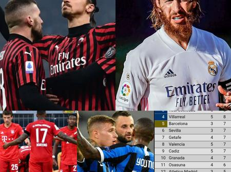 Club Football is Back, Check Out Standings In England, Spain, Germany, France and Italy.