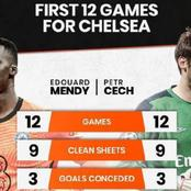 Petr Cech Vs Edouard Mendy: Check Out Their First 12 Games Record For Chelsea In All Competitions