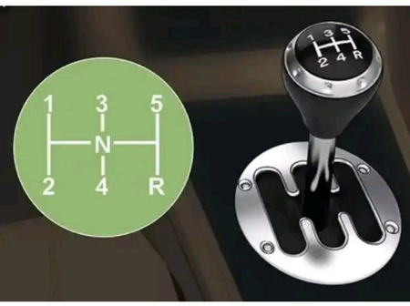 Check out the important functions of the 5 Gears of all manual transmission vehicles