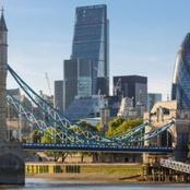 Top 4 Most Popular Cities In Europe