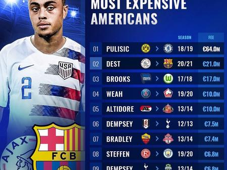 Christian Pulisic makes list of most expensive American footballers in history